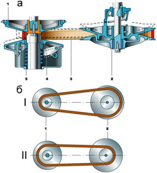 Запчасти для двигателей robin subaru